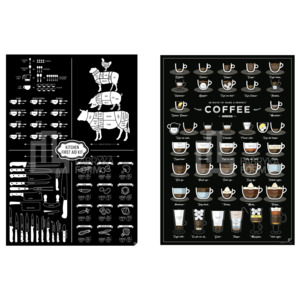 Plakaty 38 Ways To Make a Perfect Coffee i Kitchen First Aid Kit 2 szt