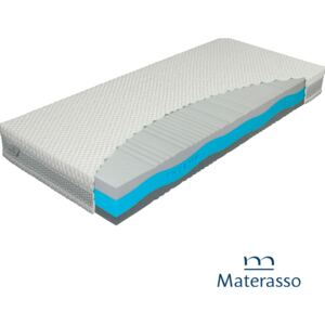 Materac piankowy THERMO SILVER Materasso - 90x200, Silk Touch
