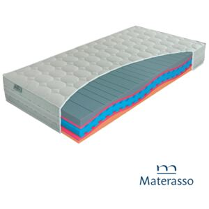 Materac piankowy SPINALIS ORTOPEDIC Materasso - 120x200, Silver Protect