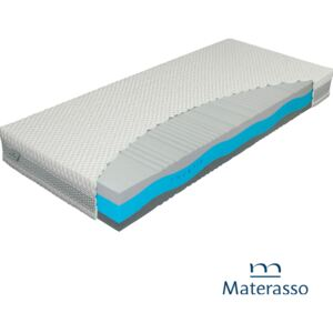 Materac piankowy THERMO SILVER Materasso - 120x200, Silk Touch